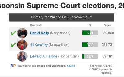 WI Supreme Court.